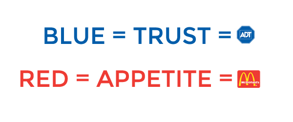 Blue equals trust (ADT) Red equals appetite (McDonalds)
