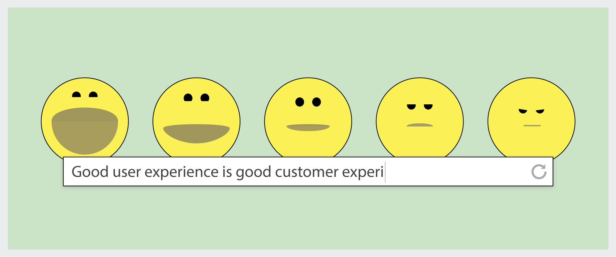 User Experience is Customer Experience