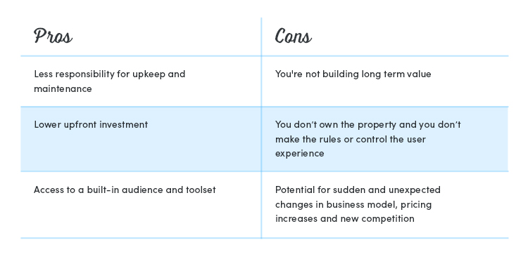 Rented Lead Generation Property Pros and Cons